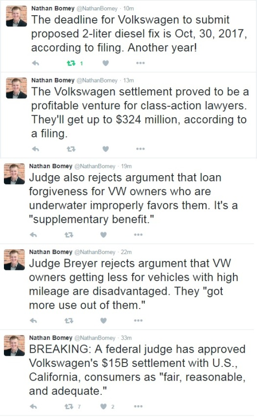 VW emissions Update 2016